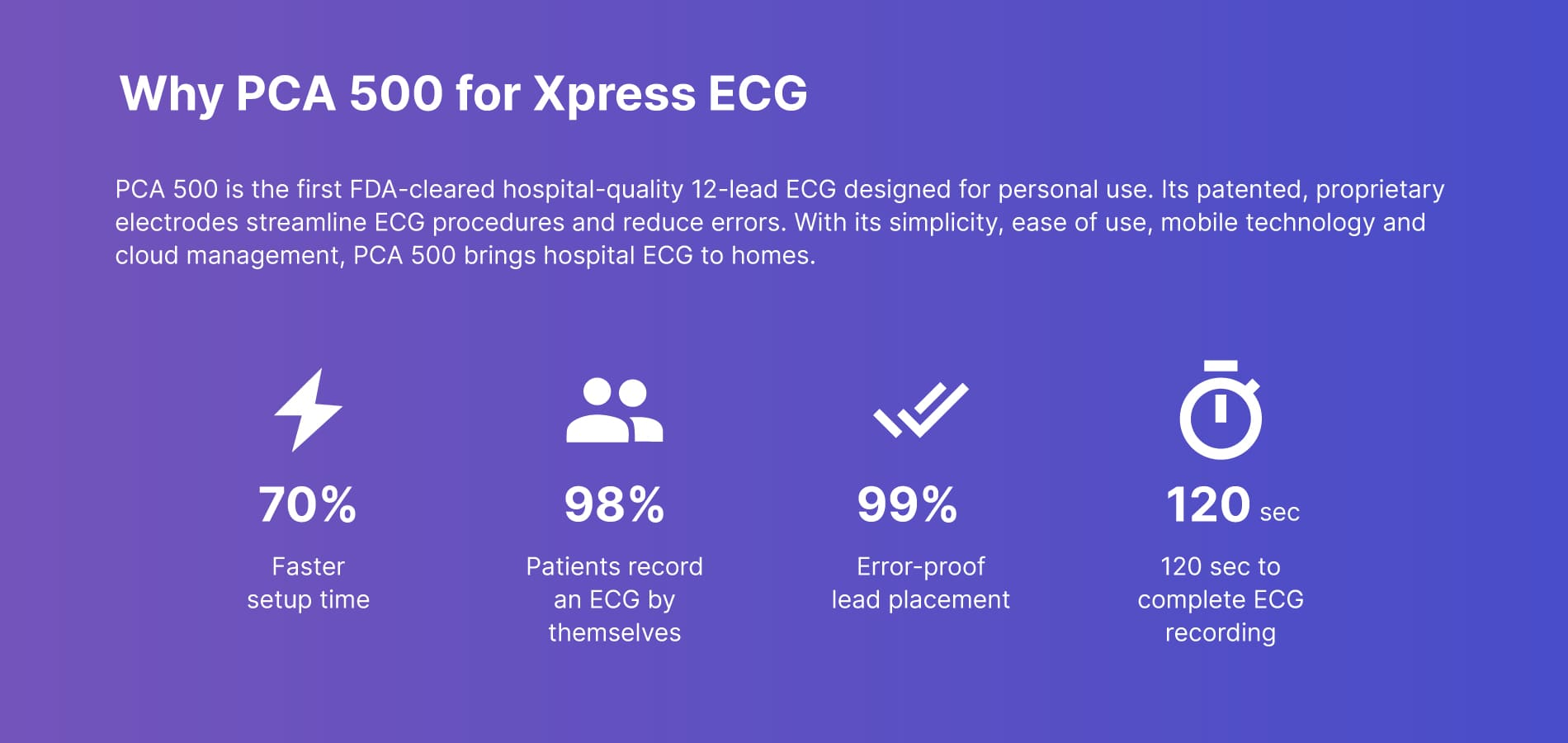 PCA 500 is the first FDA-cleared hospital-quality 12-lead ECG designed for personal use. Its patented, proprietary electrodes streamline ECG procedures and reduce errors. With its simplicity, ease of use, mobile technology and cloud management, PCA 500 brings hospital ECG to homes.98% Patients record an ECG by themselves  99% Error-proof lead placement 120 sec to complete ECG recording